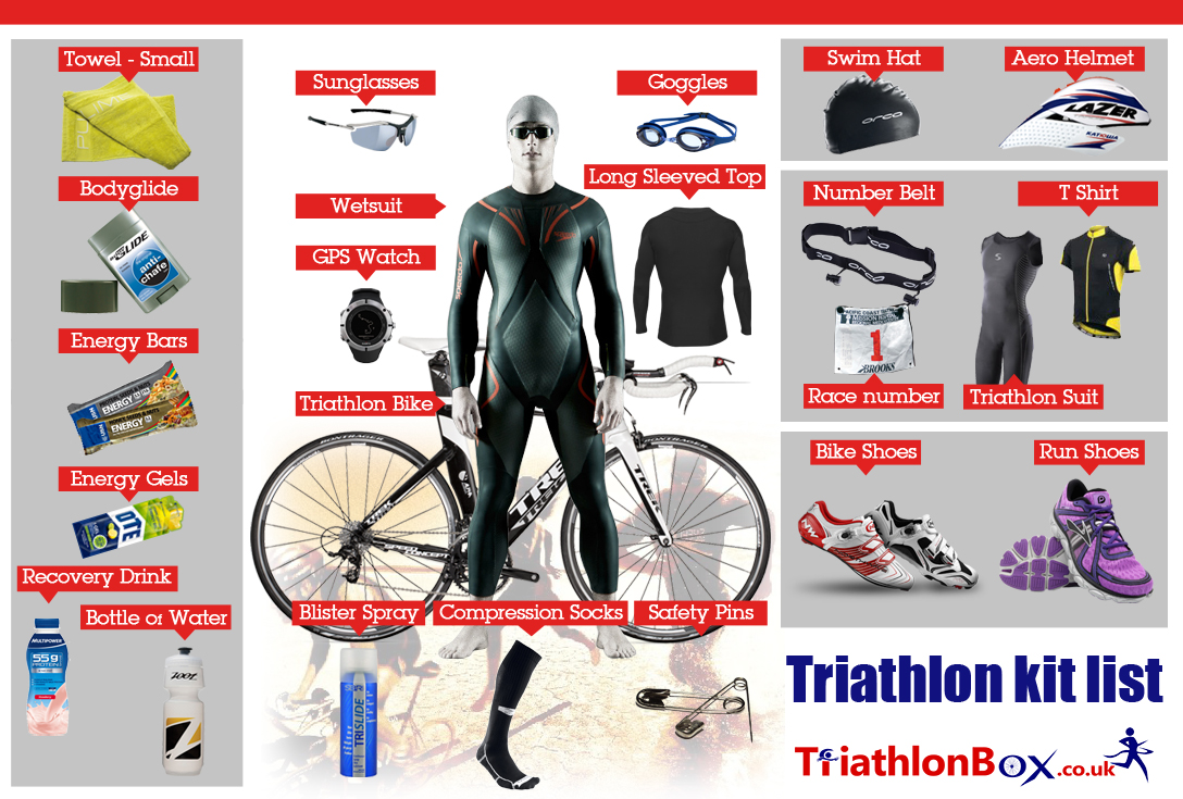 triathlon training plan